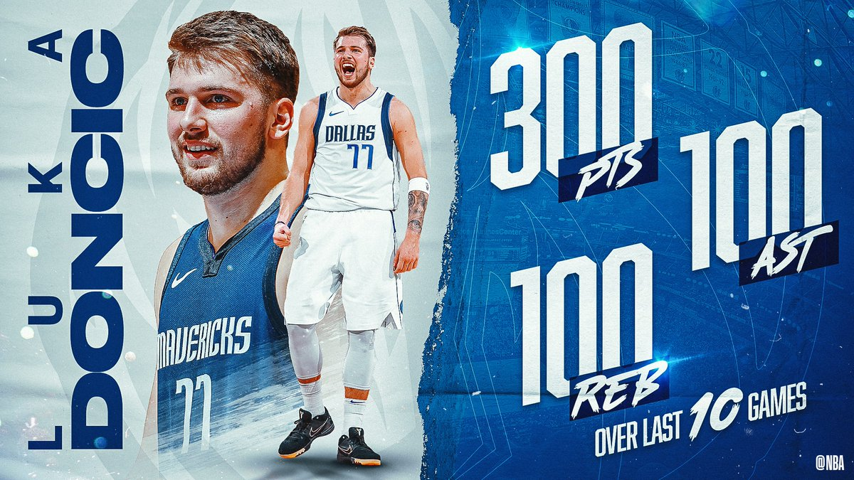 💫 @luka7doncic has reached 300 PTS, 100 REB & 100 AST over his last 10 games, making him the 5th player in @NBAHistory to average a 30-PT triple-double over any 10-game span!   🆚: #BeTheFight x #MFFL ⏰: 8:30pm/et 📺: NBA League Pass ➡️: https://nba.app.link/leaguepass1