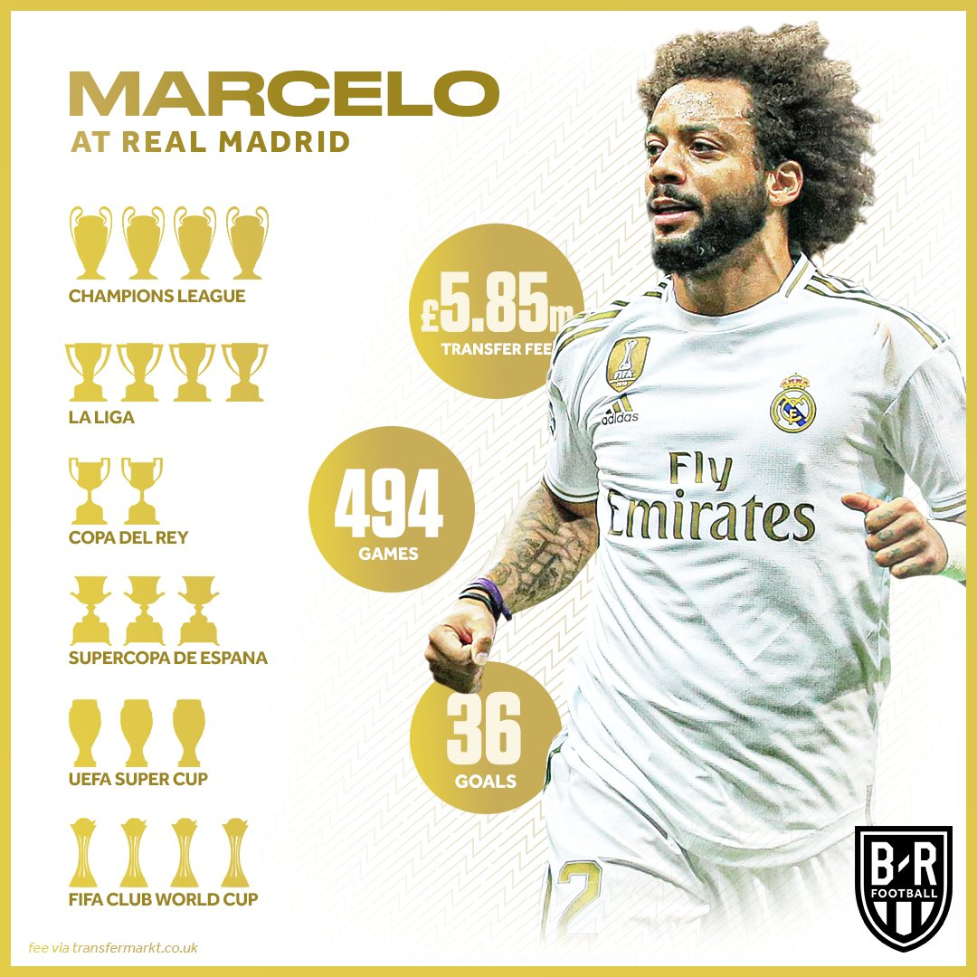 13 years ago today, Real Madrid unveiled @MarceloM12.   Bargain. Legend. <br>http://pic.twitter.com/uimVzBlOsX