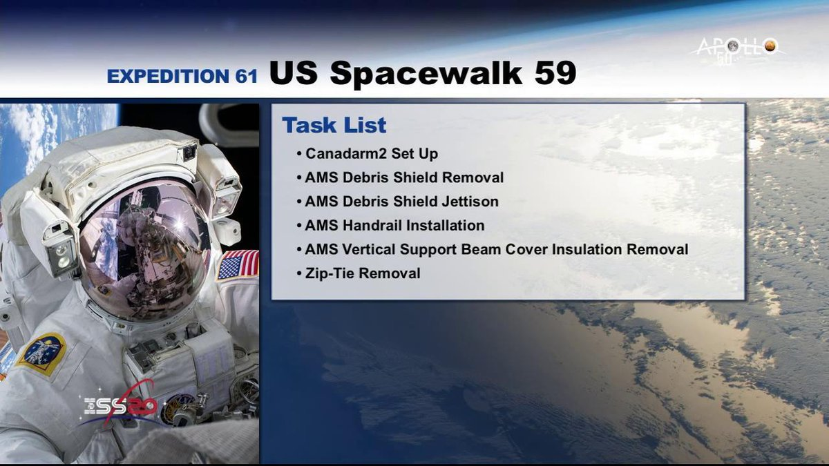 During today's spacewalk to begin repairs to a cosmic ray detector located outside of the @Space_Station, @AstroDrewMorgan & @Astro_Luca will: 🧰 Position materials 🔩 Remove a debris cover 👨🚀 Install handrails in preparation for future spacewalks Watch: twitter.com/i/broadcasts/1…