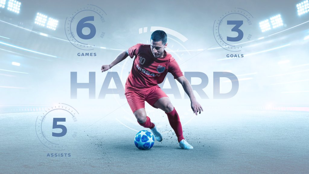Some recharge during the international break. @hazardeden10 comes to life ⚡  His stats in Euro qualifiers this season are 🔥  #InnovateYourGame