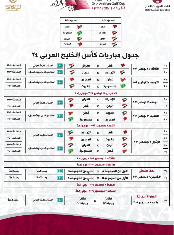 اليمن يواجه الإمارات في افتتاحية خليجي 24 بقطر جدول المباريات