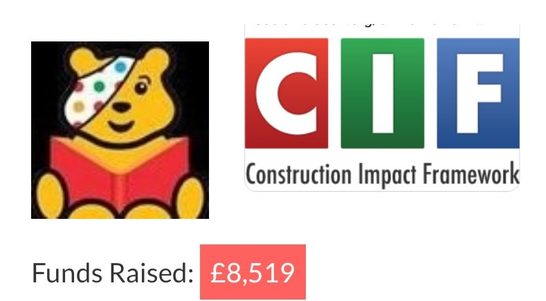 One massive well done to all of us. Authors, Illustrators, Bidders, and The Children in Read team 👏👏👏👏👏 £8,519 is an absolute amazing amount of money to raise The writing community really have come together this year for @BBCCiN Thank you all so much #ChildrenInNeed2019