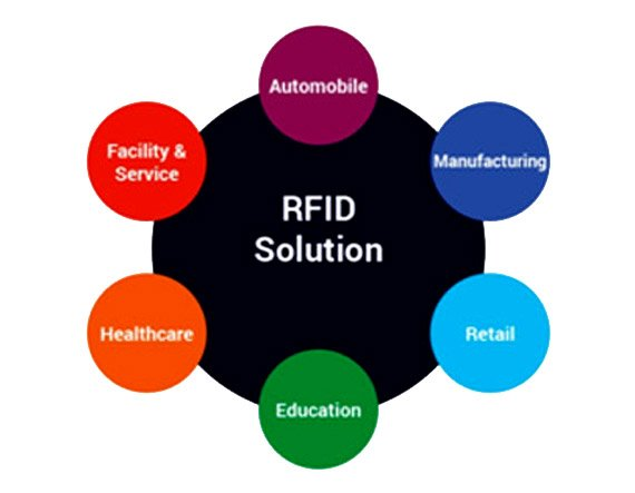 BBSPL being one of the prominent RFID solutions provider and RFID #products based in India. Read More: https://bit.ly/2KsHcrb EMAIL: sales1@bestbarcodeworld.com #RFIDsolutions #india #noida #Ghaziabad #pune #mumbai #Delhi #barcodesolutions #tracker #supports #price #producspic.twitter.com/zrSUMzQViB