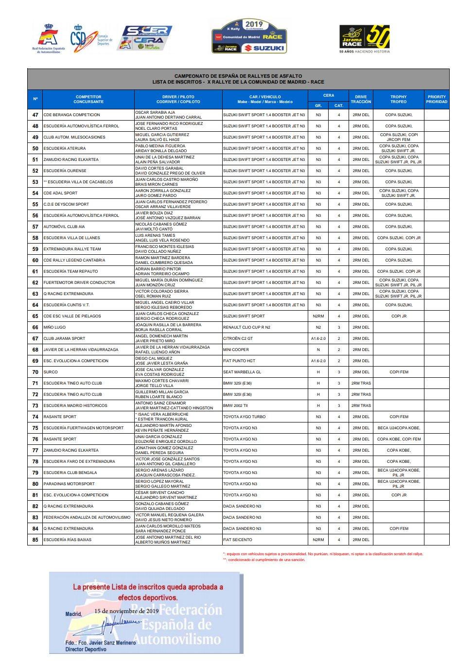 CERA: 10º Rallye Comunidad de Madrid - RACE [22-23 Noviembre] EJfhGURWoAIcWZB?format=jpg&name=large