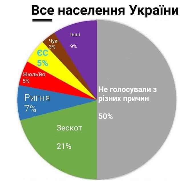 Радник президента Єрмак підтвердив швидке повернення Україні захоплених РФ кораблів - Цензор.НЕТ 864