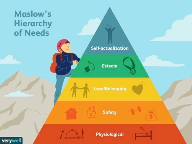 We must Maslow before they can Bloom #MaslowBeforeBloom ❤️ ➡️🌷