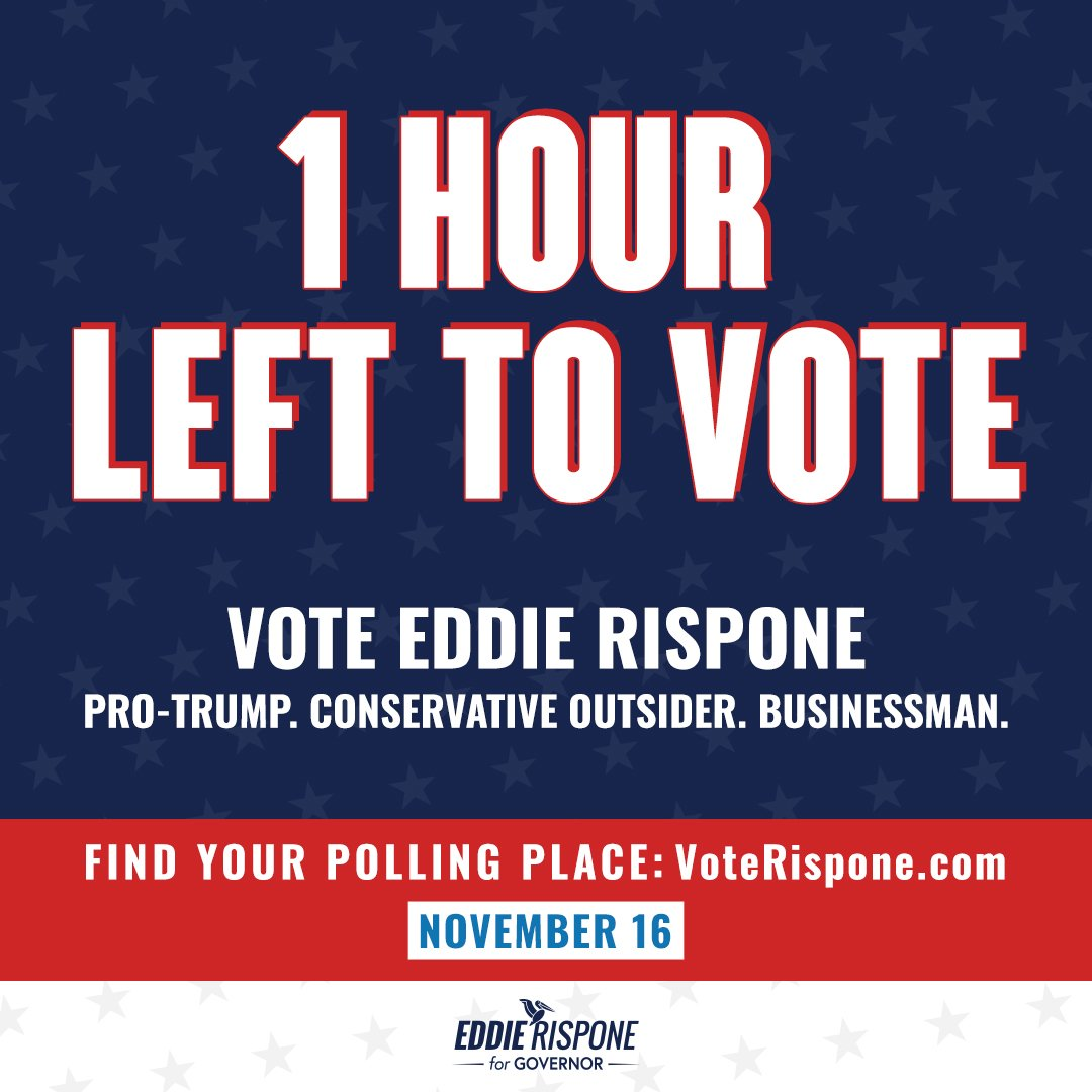 There is still time! I know the game is going on, but go to VoteRispone.com to find your polling location. Then, geaux #VoteRispone so we can make our state #1 in the south for jobs and opportunity! #LAGov