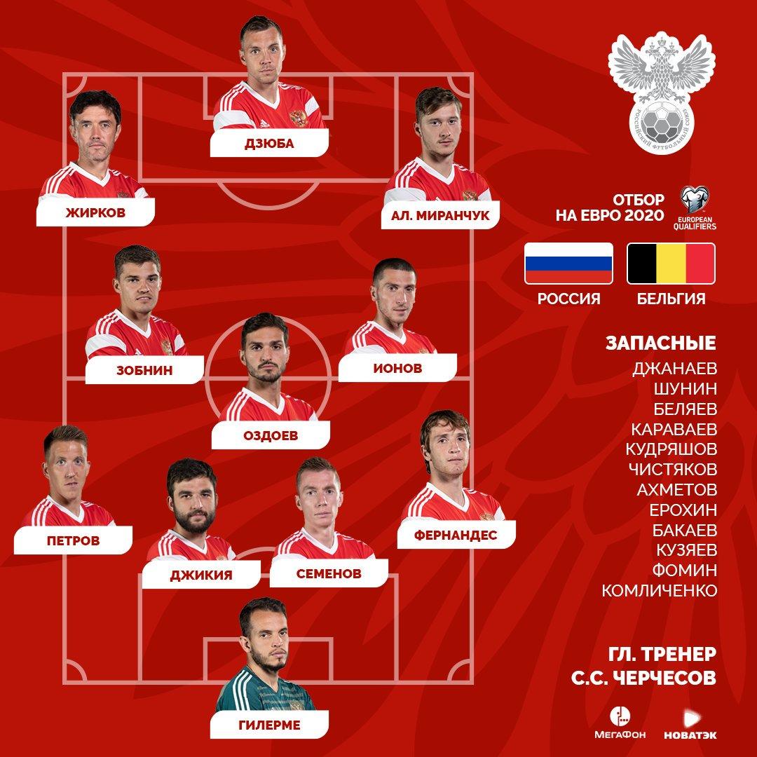 Состав сборной России на матч с Бельгией