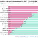 Image for the Tweet beginning: La banca siempre gana.....