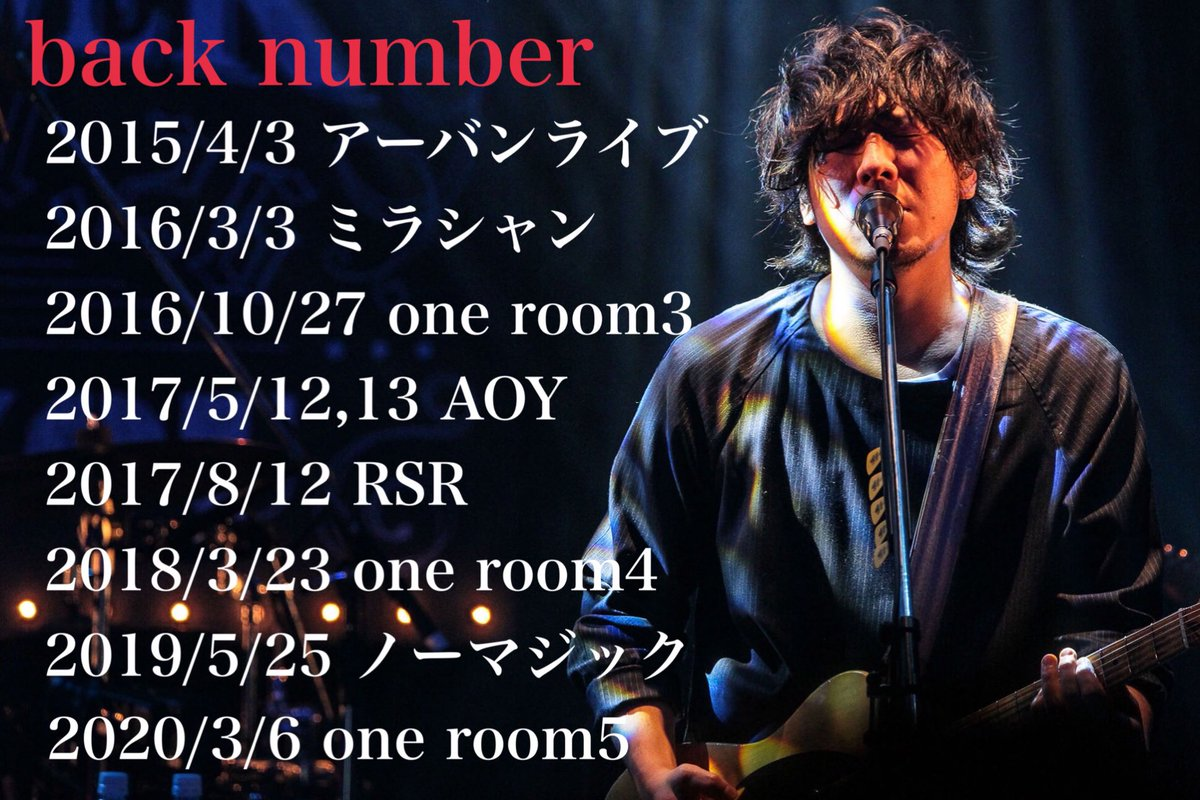 back number ライブ 2020