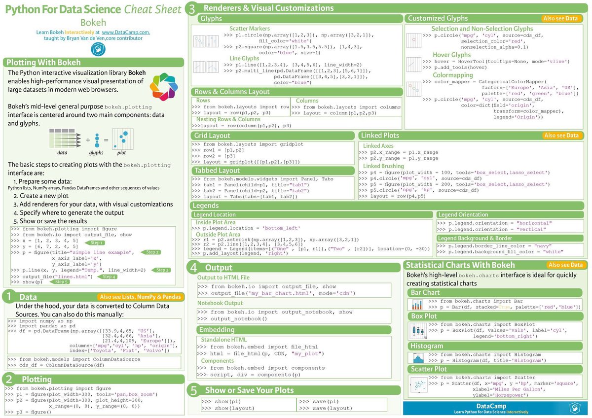 test Twitter Media - One of my all-time favorites >> The Most Complete List of the Best Cheat Sheets for #DataScientists — great learning resources for #AI #NeuralNetworks #MachineLearning #DeepLearning #BigData #DataScience #DataViz #Python #Rstats #Coding etc. —————— 👇👇 https://t.co/r8WpZ0NDgS https://t.co/No5TKhbj8z