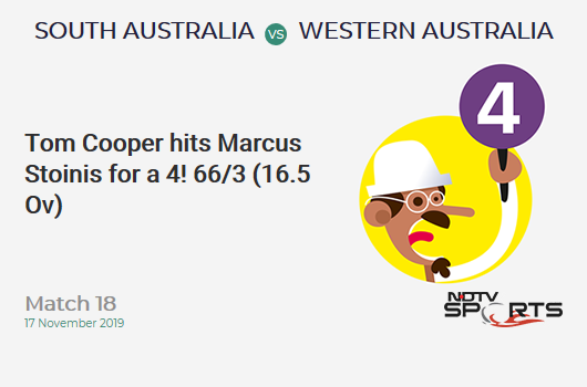 Match 18: Tom Cooper hits Marcus Stoinis for a 4!  66/3 (16.5 Ov) #SAvWA https://t.co/1rc6IpOlXK https://t.co/d8SHil4vKP