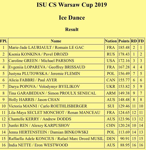 Challenger (9) - Warsaw Cup, Варшава, Польша, 14 - 17 ноября - Страница 2 EJk2egYX0AIwnWr?format=jpg&name=small