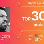 Image for the Tweet beginning: aruiz is the Leader of