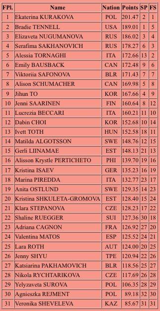 Challenger (9) - Warsaw Cup, Варшава, Польша, 14 - 17 ноября EJl_us9X0AADgDQ?format=jpg&name=small