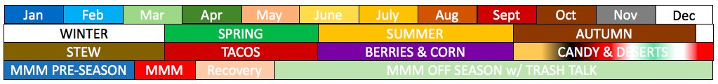 #2020MMM Useful Calendars for the Northern Hemisphere
