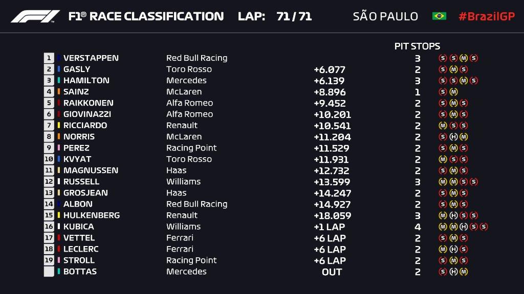 F1 Jutunurk! - Page 2 EJmM9c7WoAEPS8N?format=jpg&name=medium