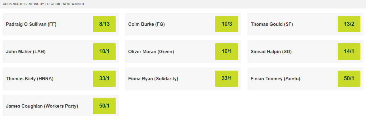 Cork north central betting odds cork north central betting odds