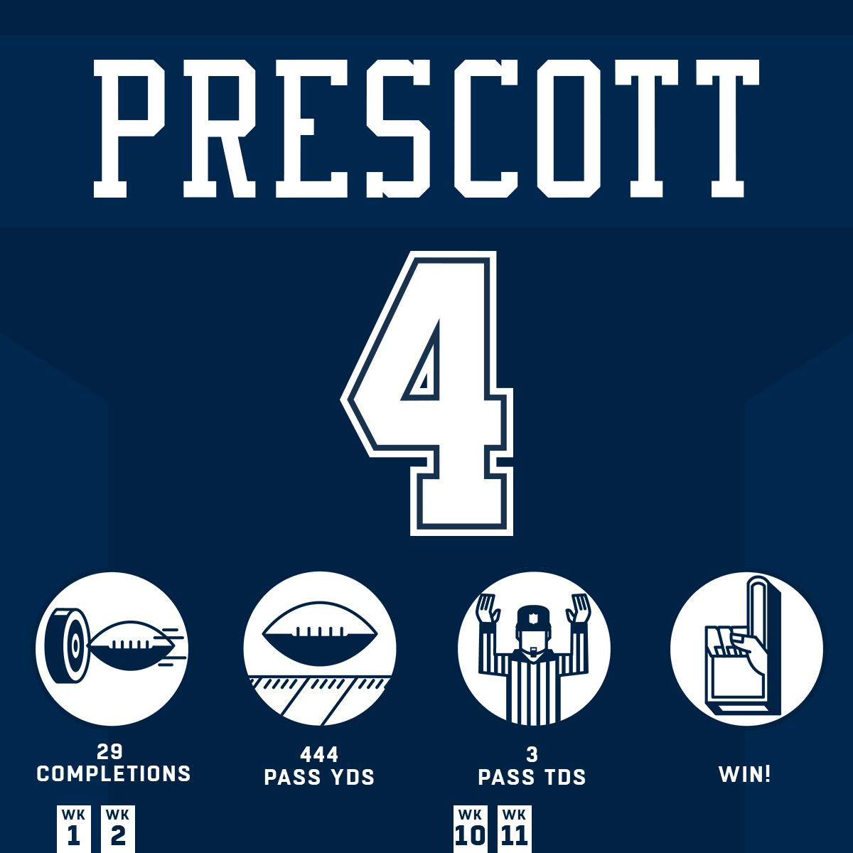 Prescott now in rare air: 'The best football I've ever seen him play'