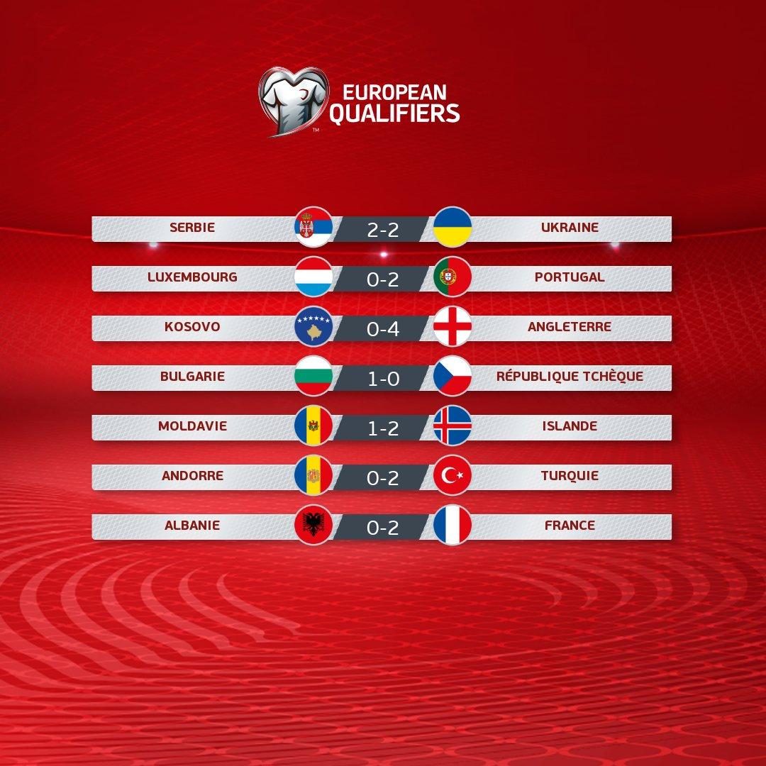 FOOTBALL MASCULIN CHAMPIONNAT D'EUROPE 2020 REPORT EN 2021 - Page 15 EJmw093WwAQFt06