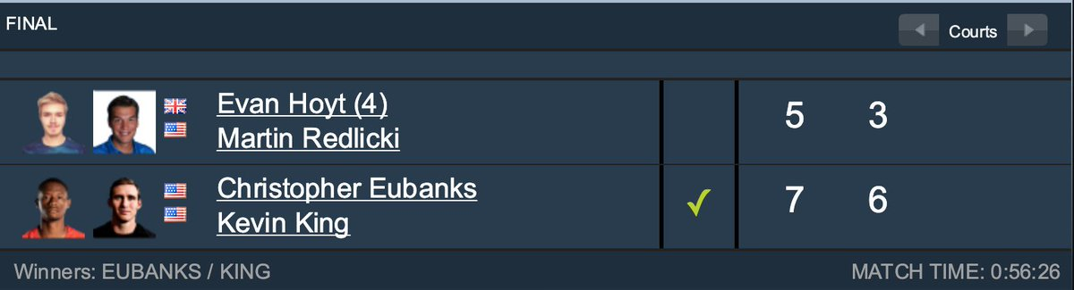 ‼️Congrats Christopher Eubanks and Kevin King for taking the #JSMChallenger doubles🏆 in Champaign! #ProJackets 🎾🐝