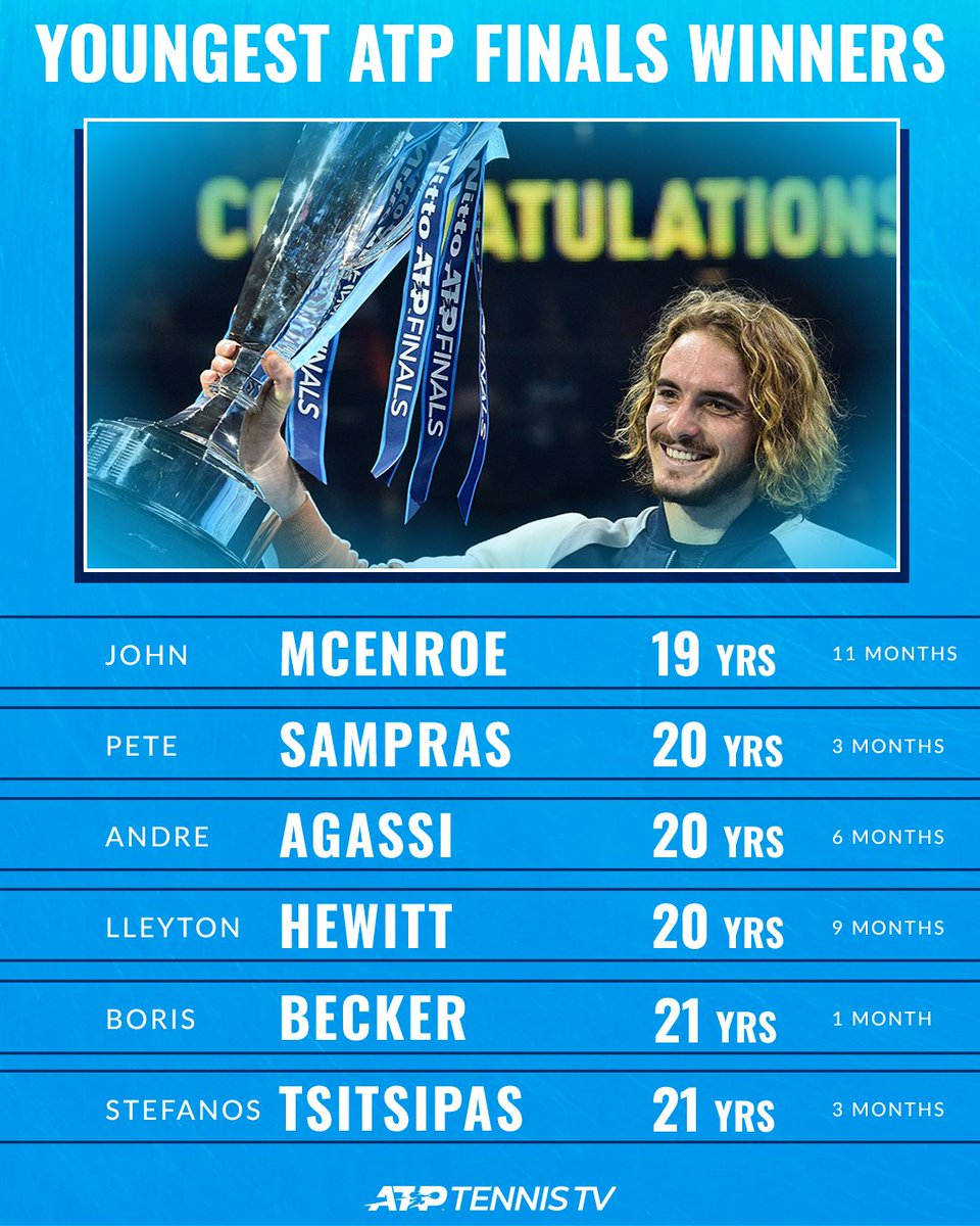 The newest #NittoATPFinals champ has joined some elite company   @StefTsitsipas<br>http://pic.twitter.com/eVTyJEFpxP