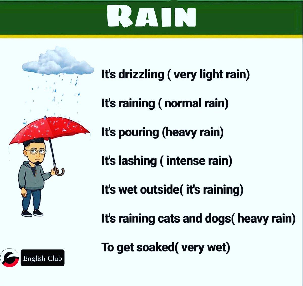 Do you like rainy days?  Drop your answer in comments..... . . Tag a friend to show this .. ..... . Turn on notification for new posts....#spokenenglishguru #vocabularywords #pronouncingthingsincorrectly #englishclubbhubaneswarpic.twitter.com/kZhqi3XTz6 – At Sahid Nagar