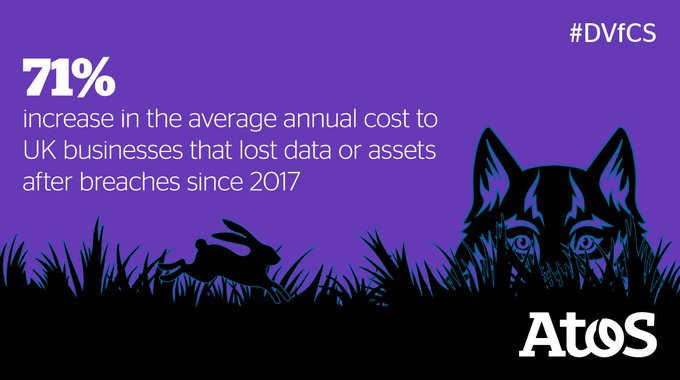 Discover the key facts & stats around the scale of today's #cybersec challenge –...