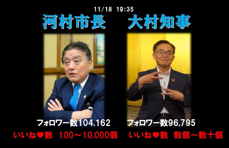 大村知事twitter