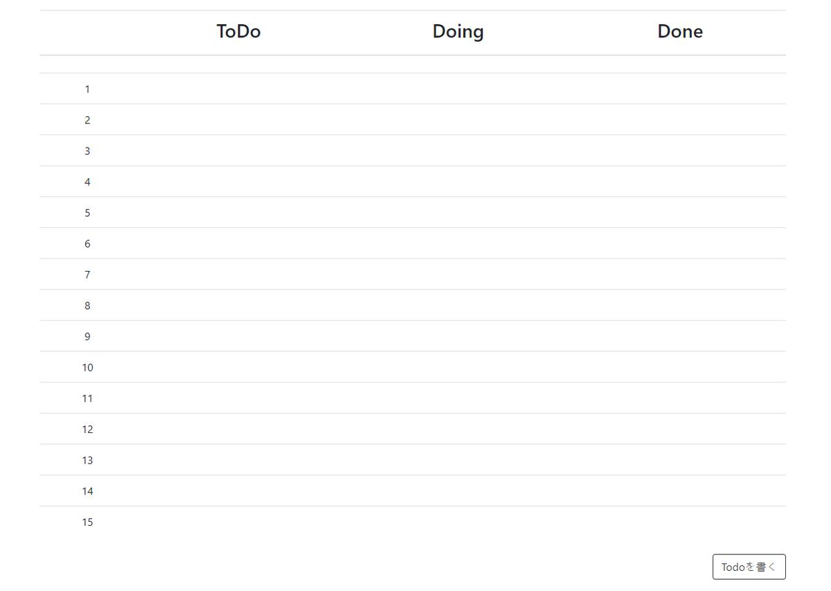 #今日の積み上げ#駆け出しエンジニアと繋がりたい 11/18  Todoアプリの現在の進捗【今日の進捗】・Todoのレイアウトの修正→bootstrapのtable使って見た目を整えました【明日やりたいこと】・投稿した内容をテーブルに突っ込みたいコードはこちら修正した内容