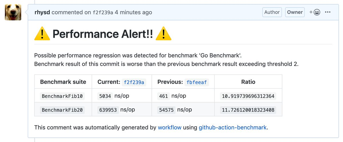 performance regression ぽいベンチマーク結果が出た時にコメントでアラートを上げる機能できてきた