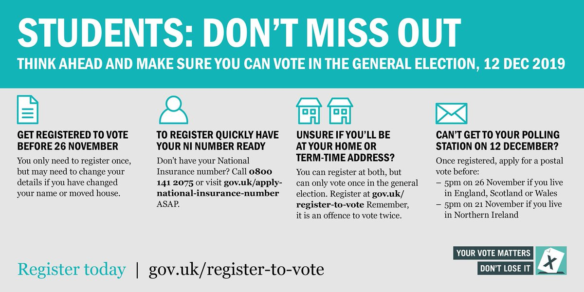 📣Make sure your voice is heard!📣 #RegistertoVote #GeneralElection2019 It only takes 5 minutes and all you need is your: 🏷️Name 🗓️Date of birth 🔢National Insurance Number ⏲️Deadline: Tuesday 26 November 🗳️ Register here: ow.ly/ePkK30pU9JD