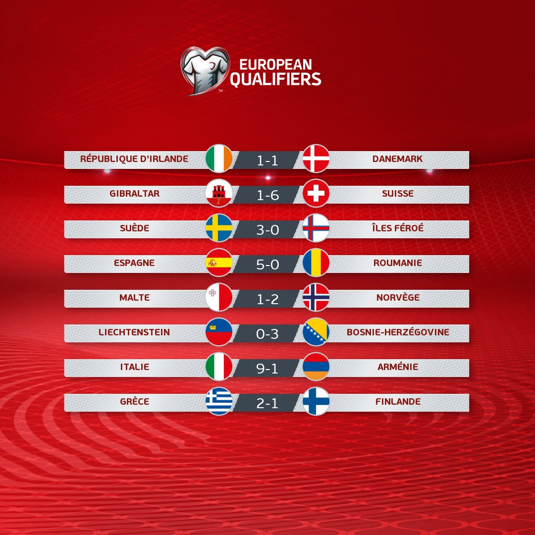 FOOTBALL MASCULIN CHAMPIONNAT D'EUROPE 2020 REPORT EN 2021 - Page 15 EJr5yiEXYAANfAX