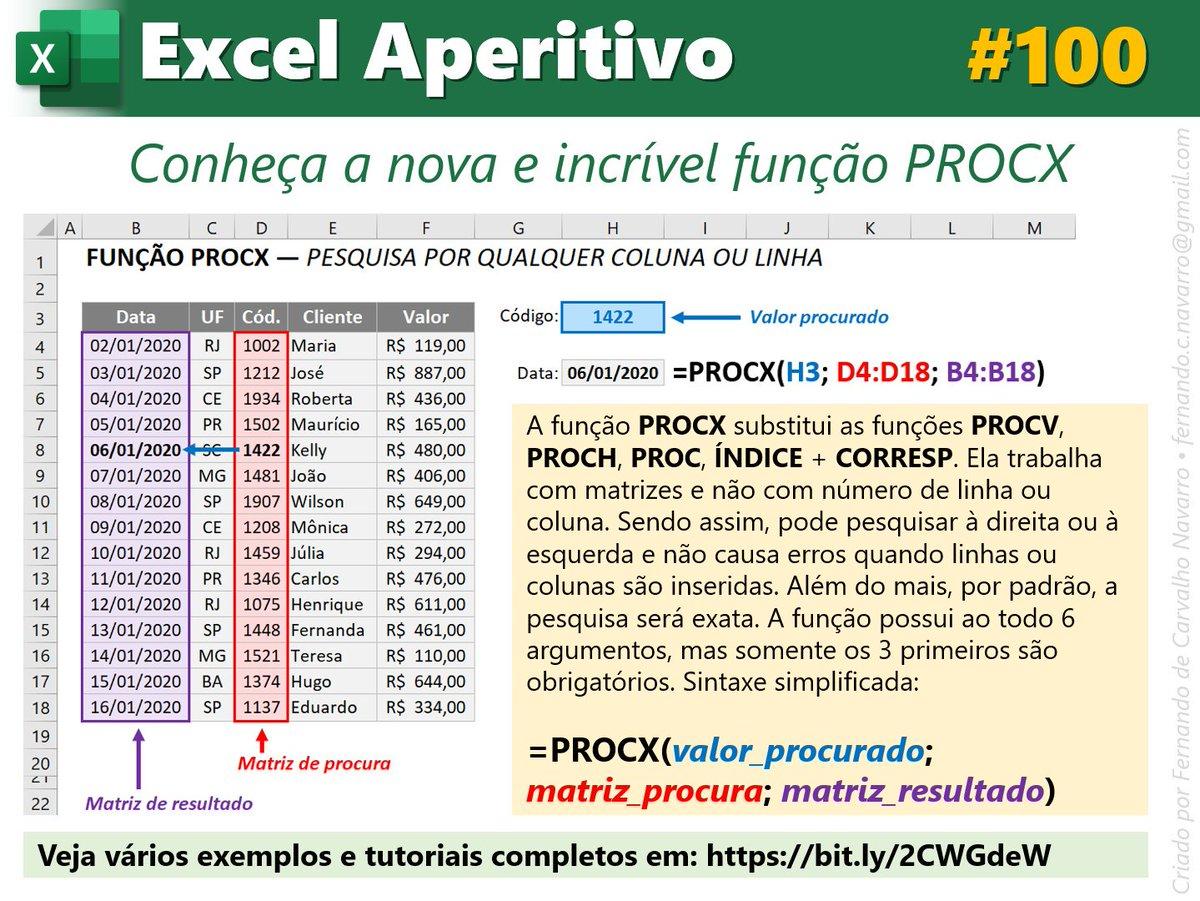 Excel Aperitivo Excel Aperitivo   Twitter