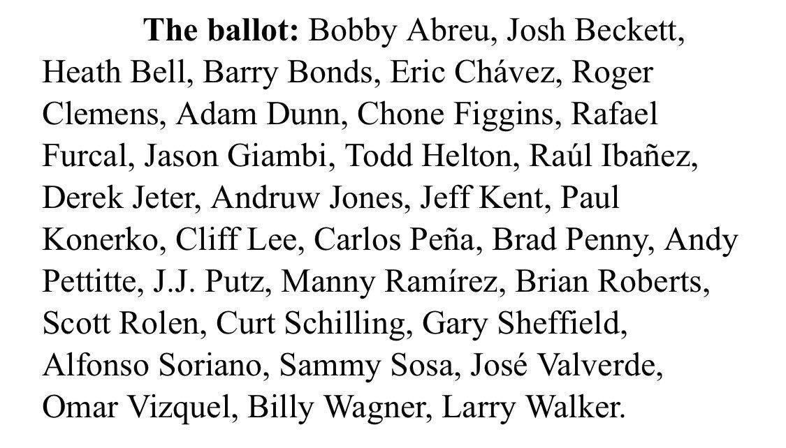 White Sox slugger Paul Konerko makes his 1st appearance on the Hall of Fame ballot