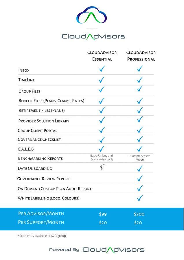 VST portfolio company @cloudadvisorsCA announces the launch of CloudAdvisor Essential and CloudAdvisor Professional.  Learn more at  http:// CloudAdvisors.ca     #WeAreVST #poweredbyCloudAdvisors #employeebenefits #insuranceadvice<br>http://pic.twitter.com/al7ov9bxna