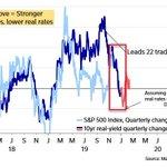 Image for the Tweet beginning: JPM's Kolanovic says market can