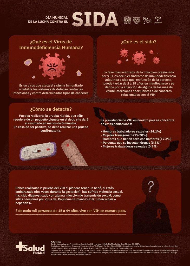 tipo de virus del sarampion