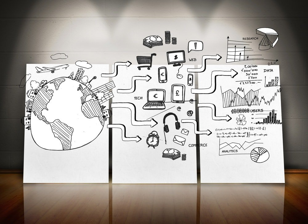 SEO, SEA, SMO et SEM, qu'est ce que c'est ?  http:// bit.ly/2ouMvyN     #freelance #digital #marketing #digitalmarketing #inbound #inboundmarketing<br>http://pic.twitter.com/MIvDWUnMui