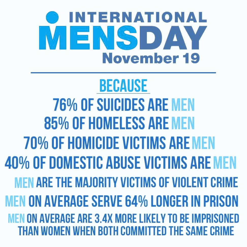 #InternationalMensDay #InternationalMensDay2019 #MensDay19Nov #MenToo #Savemen #MensCommission Men are human too I pray that All men sud get free from #Fakecases #GenderBiasedLaws #scrap498a_Dv_125