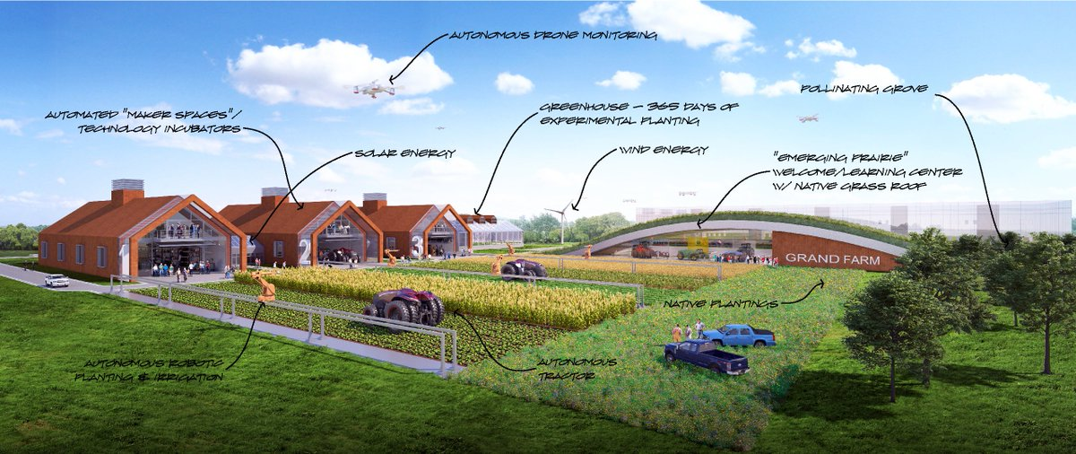 test Twitter Media - What #AI Down on the #Farm Could Mean for Rural America: https://t.co/6V5qqmQmOs via @CivilEats   #AgTech #Innovation #ArtificialIntelligence #Agriculture https://t.co/uhp2FR8LNz