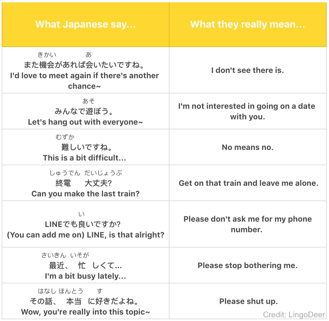 Lingodeer Learn A Language The Easier Way On Twitter Some Japanese Learning Tips We Didn T Put In The App