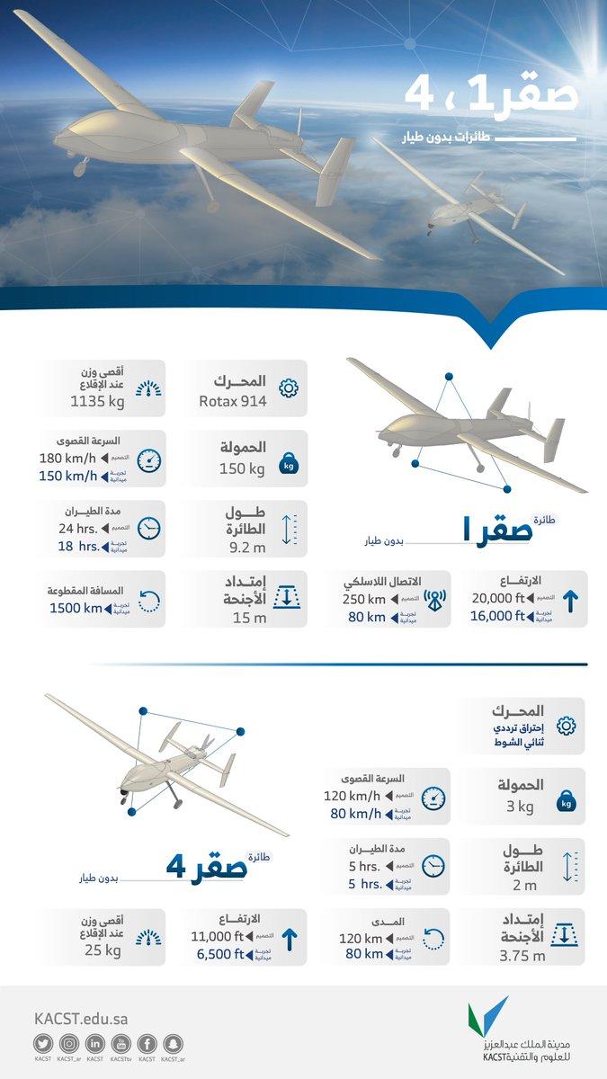 """السعودية تكشف عن طائرة """"صقر1"""" المتطورة دون طيار  - صفحة 2 EJu4w4YXYAAQvDk"""