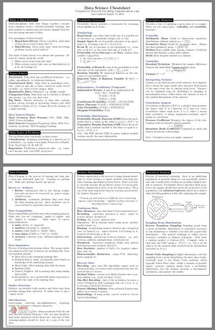 test Twitter Media - #AIBest by @KirkDBorne  https://t.co/aBYIPGEeJa  This 10-page (PDF) #DataScience Cheat Sheet covers concepts in Statistical Learning, #MachineLearning, #DeepLearning, Probability, #Statistics, #BigDat ..  @SwissCognitive - Become an AI Ambassador https://t.co/Znx2MGHFvx https://t.co/OVbENusjuI