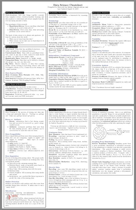 test Twitter Media - #AIBest by @KirkDBorne  https://t.co/YD7dtgyOw1  This 10-page (PDF) #DataScience Cheat Sheet covers concepts in Statistical Learning, #MachineLearning, #DeepLearning, Probability, #Statistics, #BigDat ..  @SwissCognitive - Become an AI Ambassador https://t.co/fSSLKhLPqe https://t.co/1bYBvlgEgF