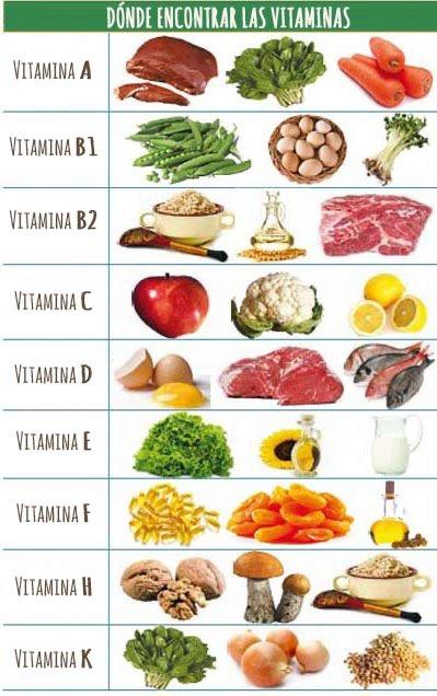 alimentos donde encontramos las vitaminas