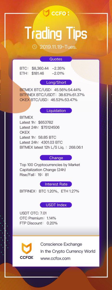 înregistrare cod bitcoin forex oprire automată a poziției