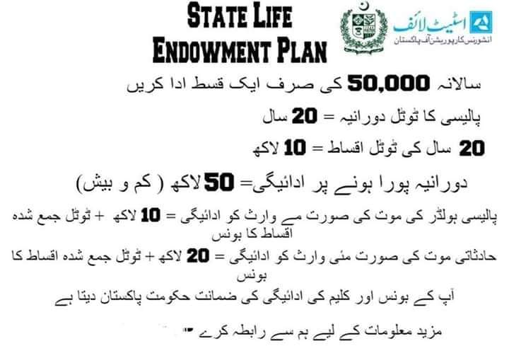 Be Smart And Save Your Money With State Life Insurance Policy Here Are Some Ben