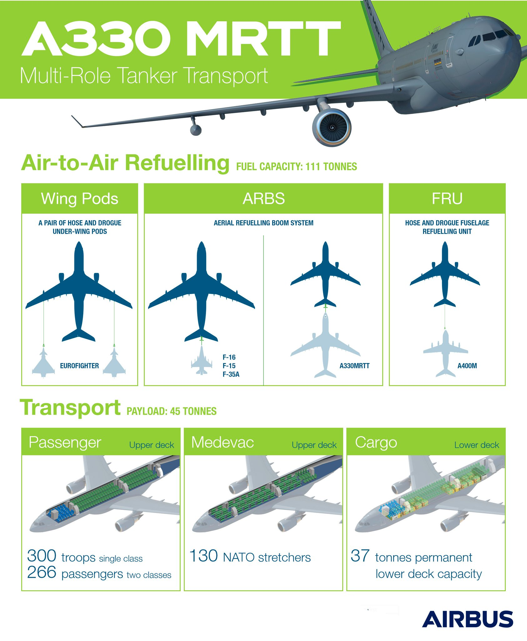 """Airbus Defence on Twitter: """"📊 #Infographic - The #A330MRTT is the 21st century benchmark for new generation tanker/transport aircraft, combat-proven and with unique multi-role capabilities. https://t.co/B90O1hmsBz #DAS19 #DubaiAirshow… https://t.co ..."""