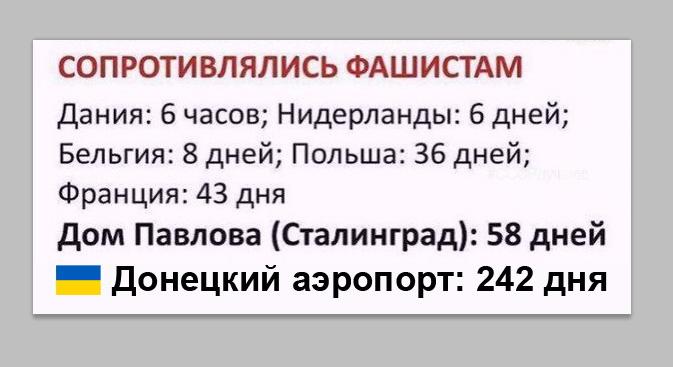 Полковник Коростелев и все, кто отдал свою жизнь ради защиты Украины, никогда не будут забыты, - посол Франции Понсен - Цензор.НЕТ 5112